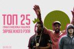 Топ 25 самых ожидаемых альбомов 2017 год в зарубежном рэпе