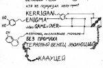 Pyrokinesis – ENIGMA